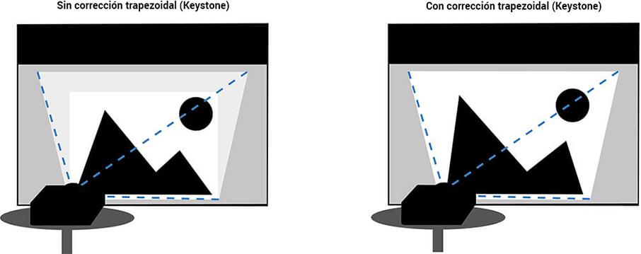 Correción Keystone